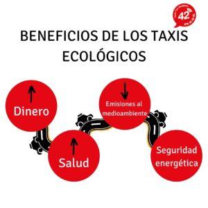 beneficios taxis ecológicos